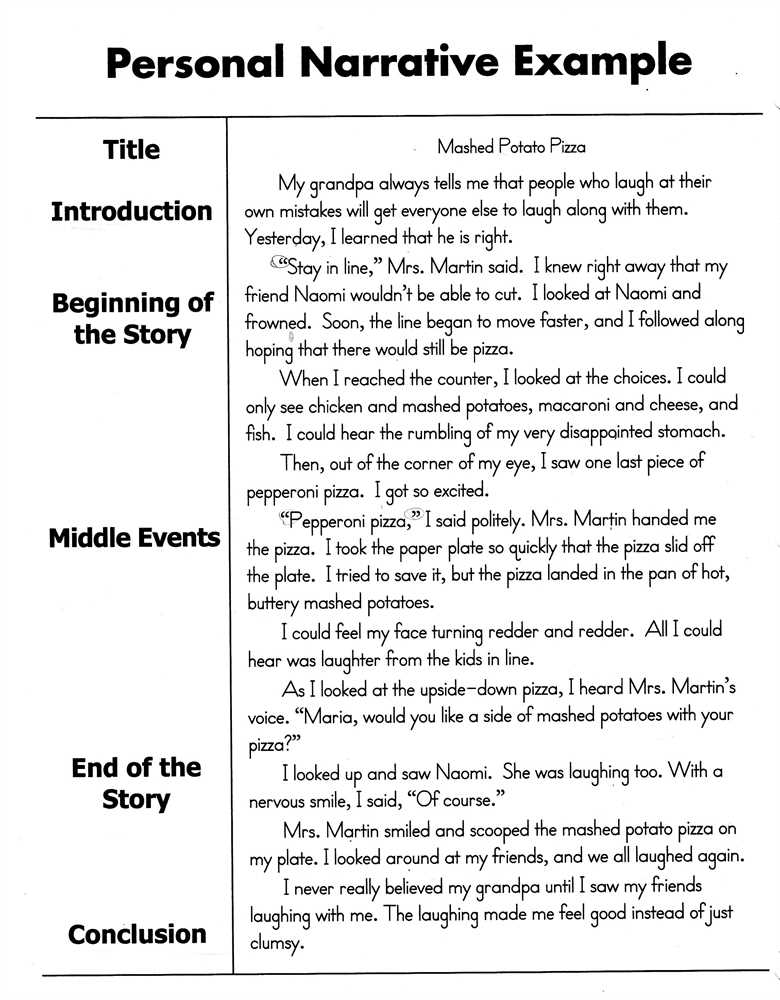 narrative speech examples