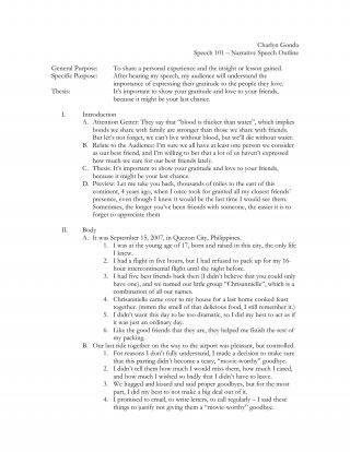 sample outline of speech on vegetarianism Outline sample for essay vegetarianism  my school magazine essay holidays definition essay education freedom of speech management essay sample on educational.