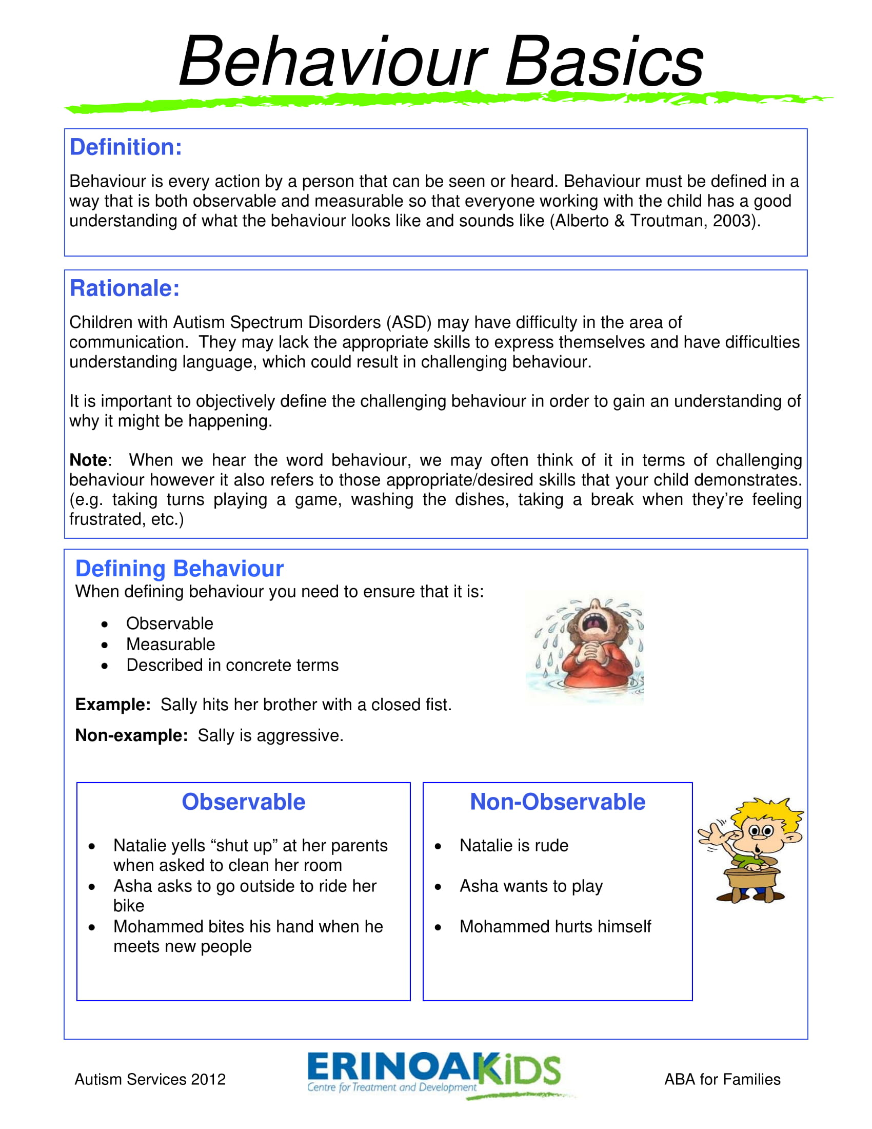 aba for families behaviour basics 1