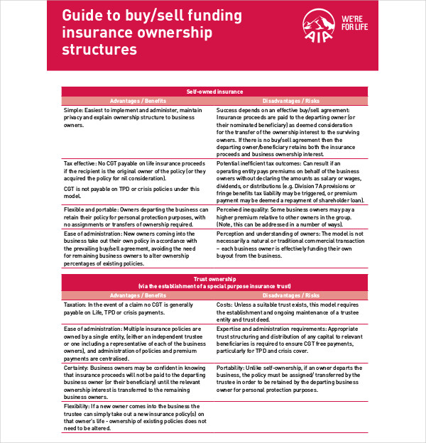 buy sell insurance agreement