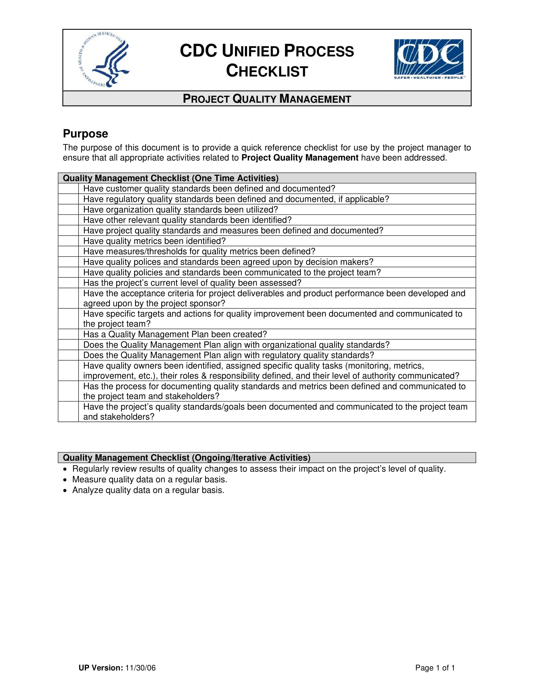 9+ Performance Management Checklist Examples