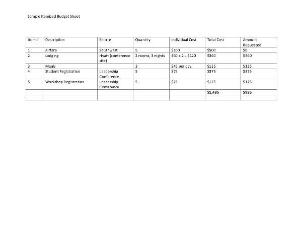 sample itemized budget sheet
