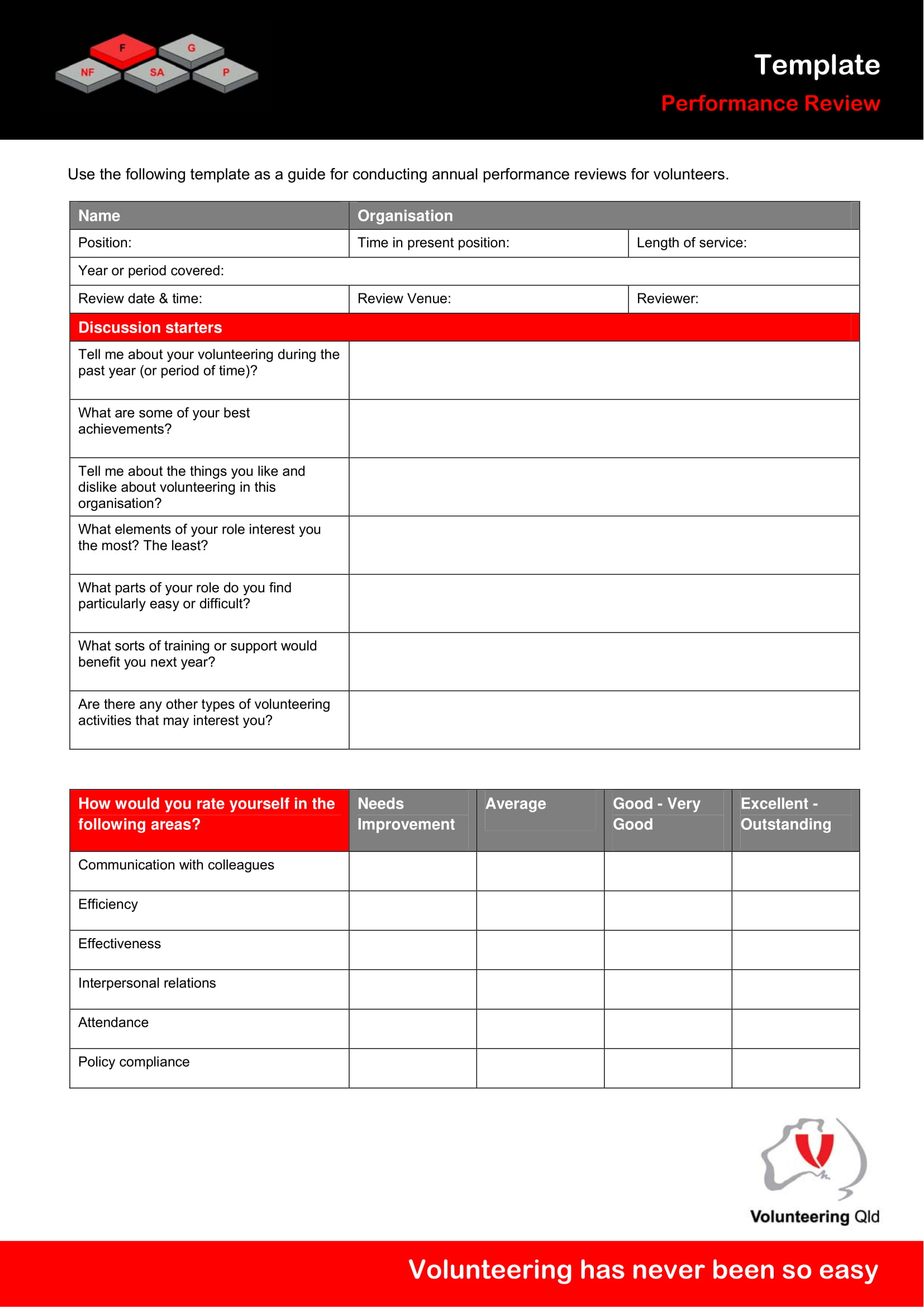 performance feedback form template