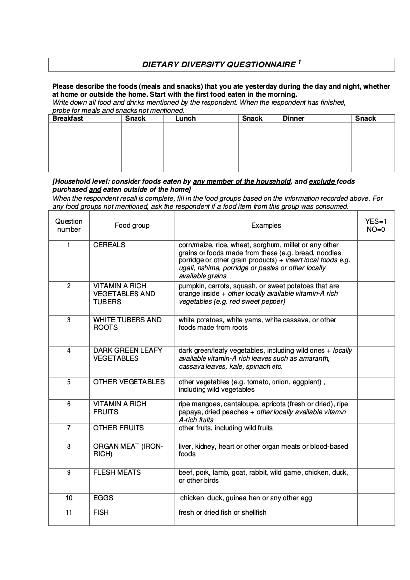 weight loss questionnaire template