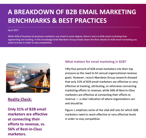 breakdown of b2b email marketing