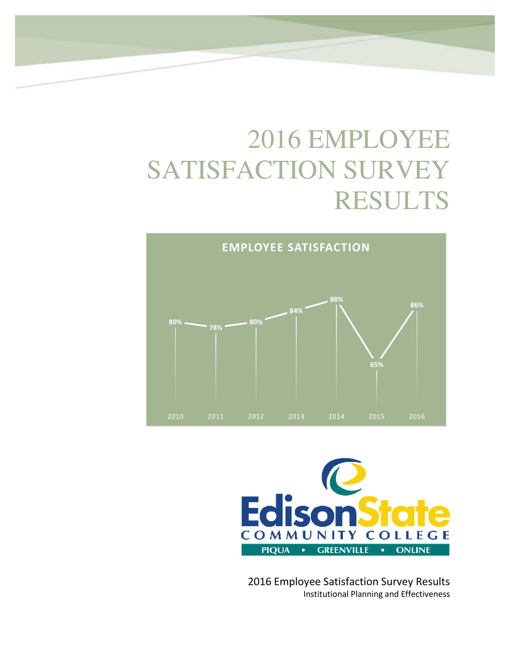 employee satisfaction survey form
