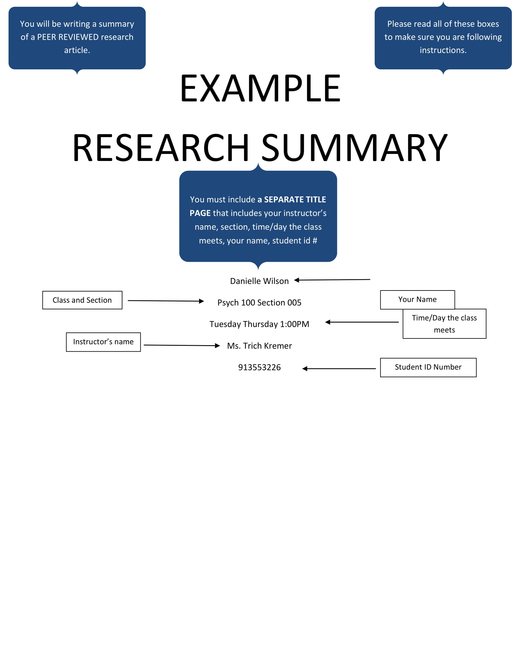 example of research summary