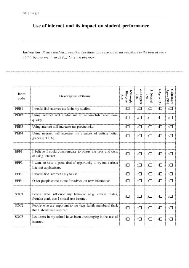 sample internet usage survey and its impact on student performace