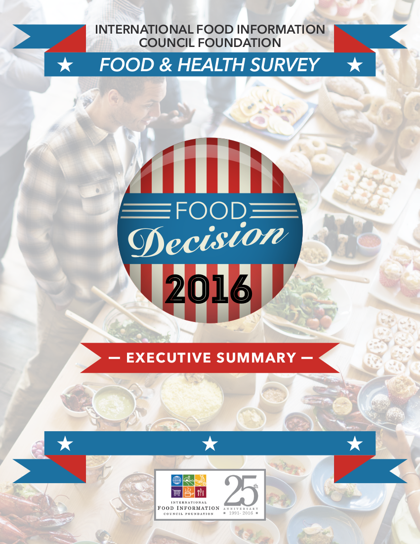 2016 food and health survey example