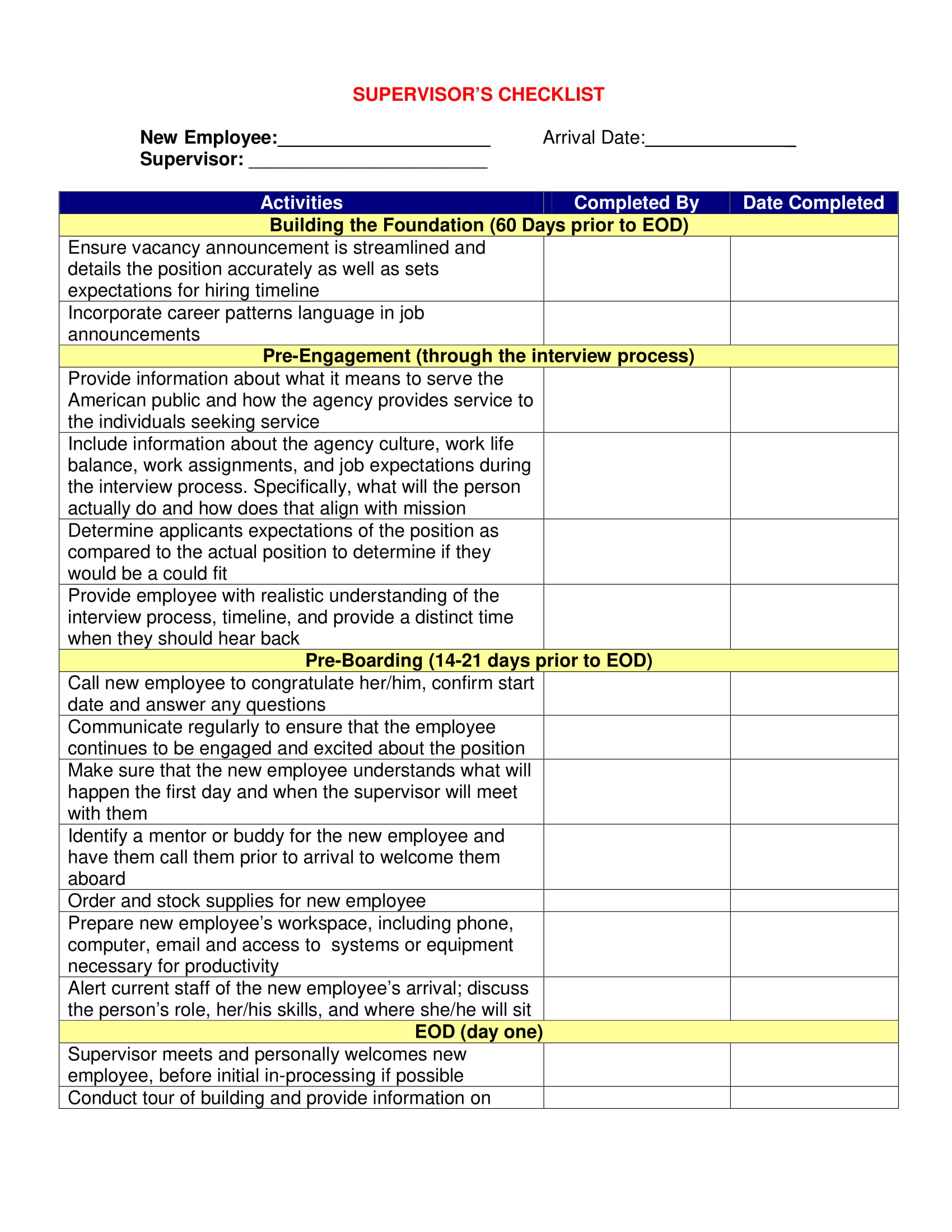 basic supervisors checklist example
