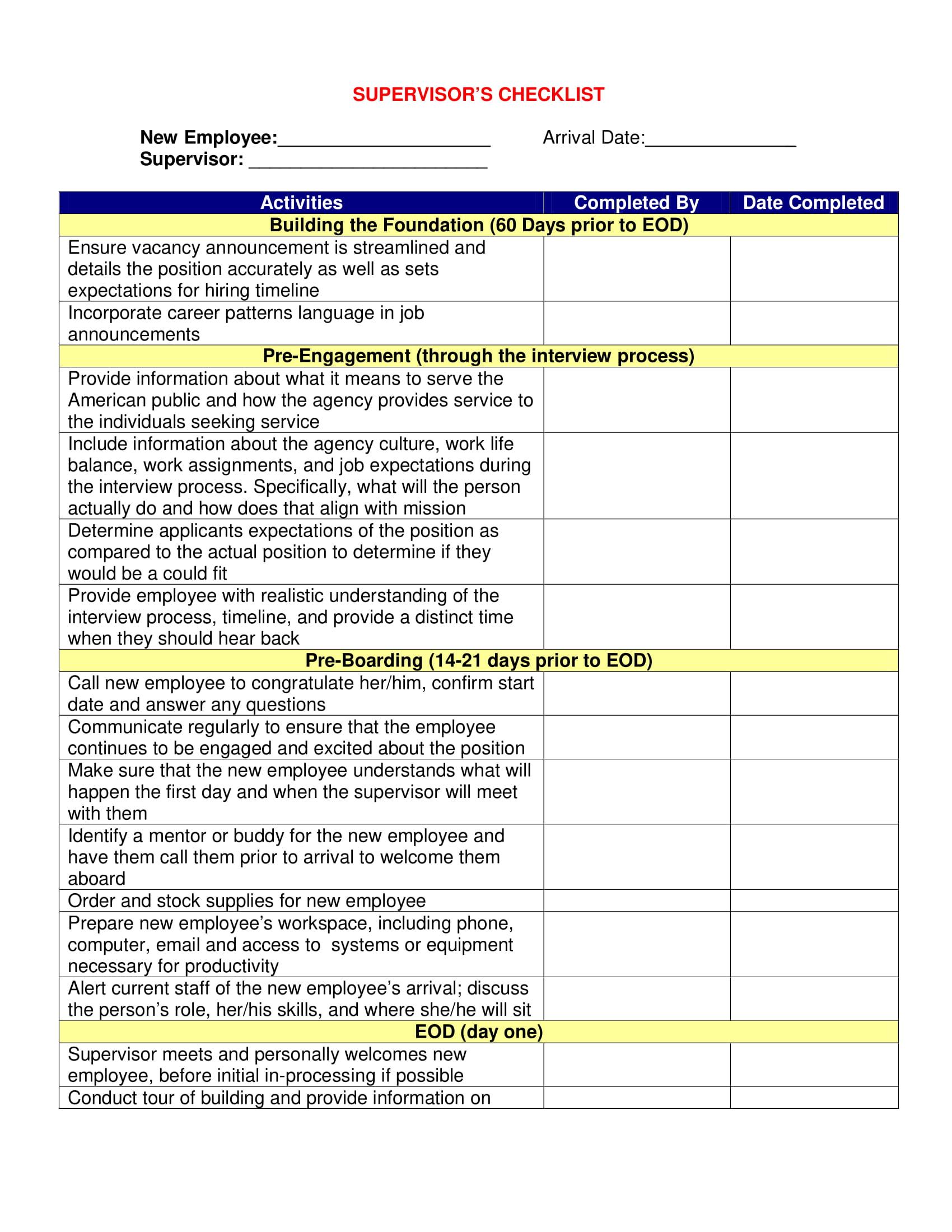 basic supervisors checklist example