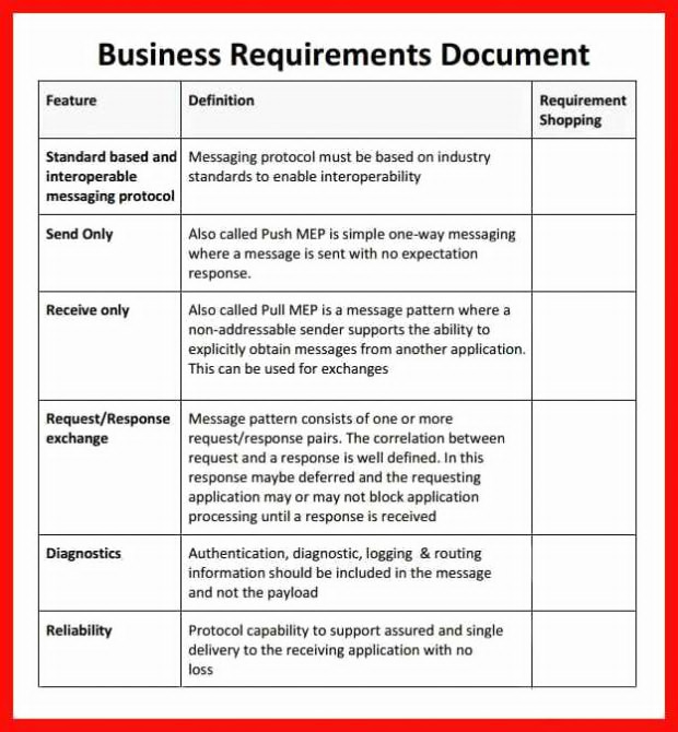 12 business requirements document examples pdf business requirements document checklist example accmission Gallery
