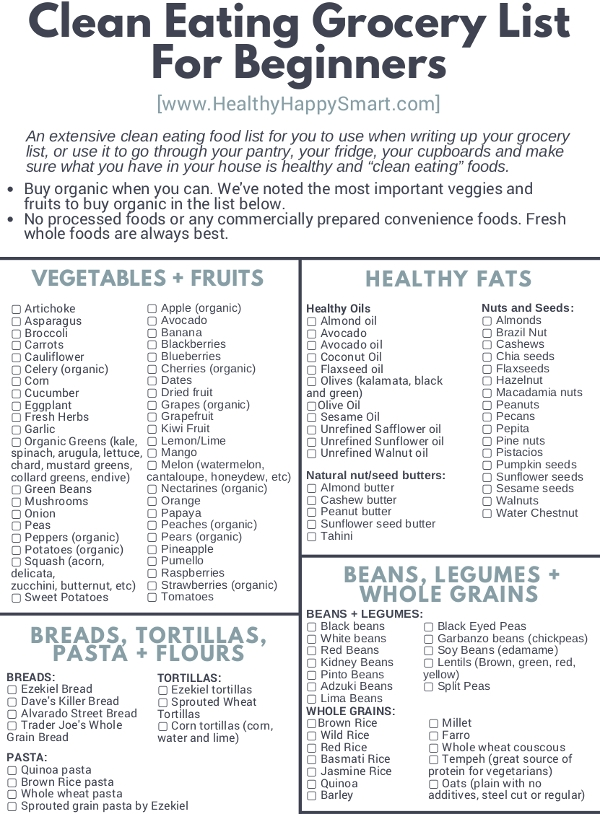 clean eating grocery list for beginners example
