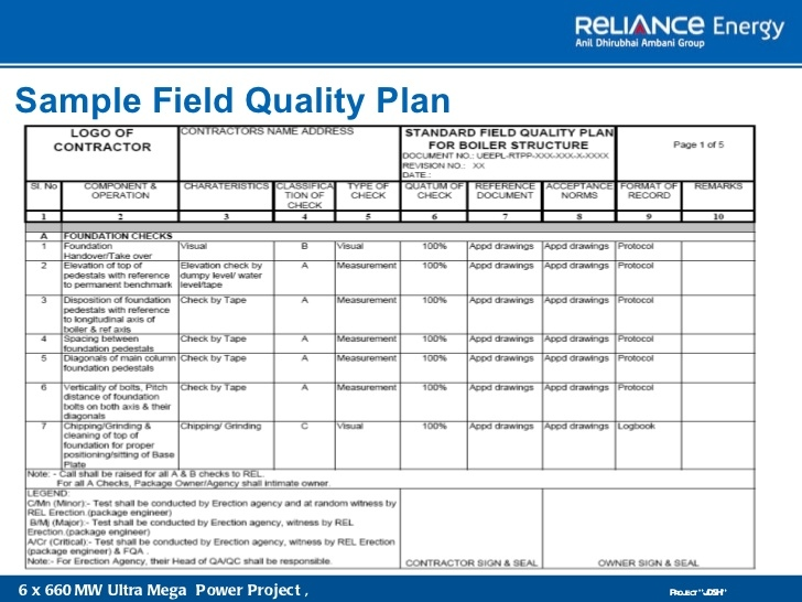 design quality assurance plan example