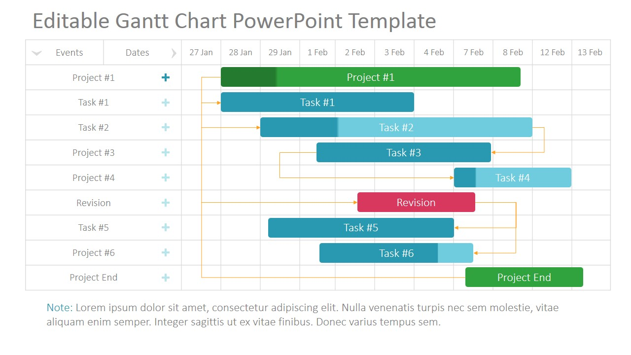 editable project gantt chart example