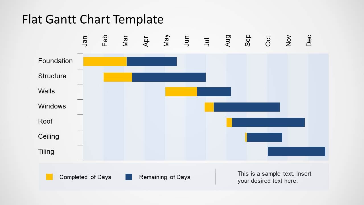 flat gantt chart example