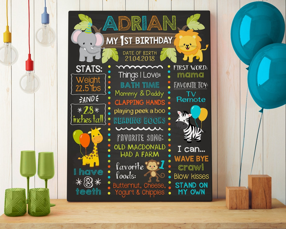 jungle milestone birthday chalkboard sign