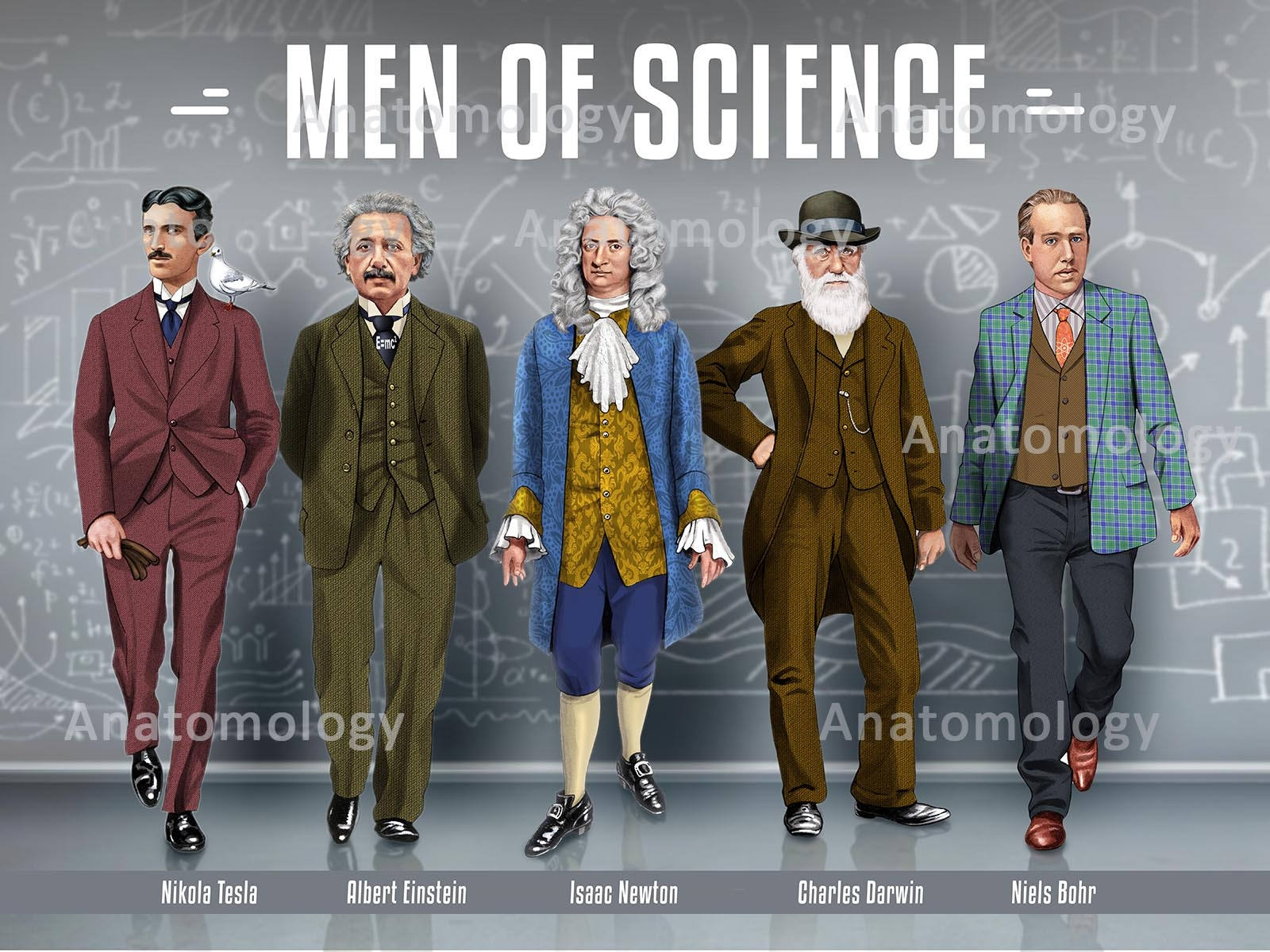 men of science poster example