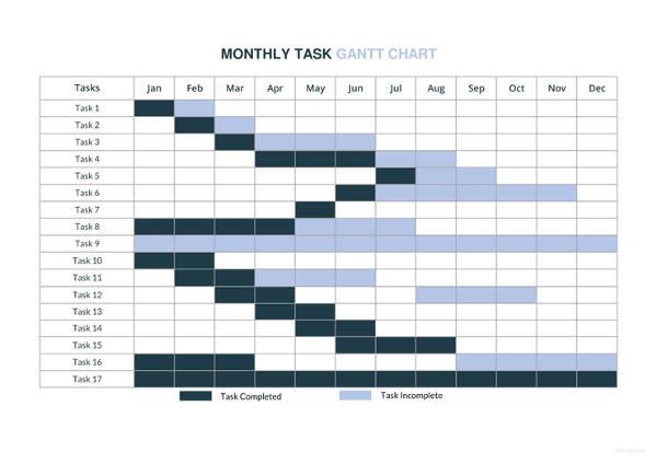 monthly task gantt chart example