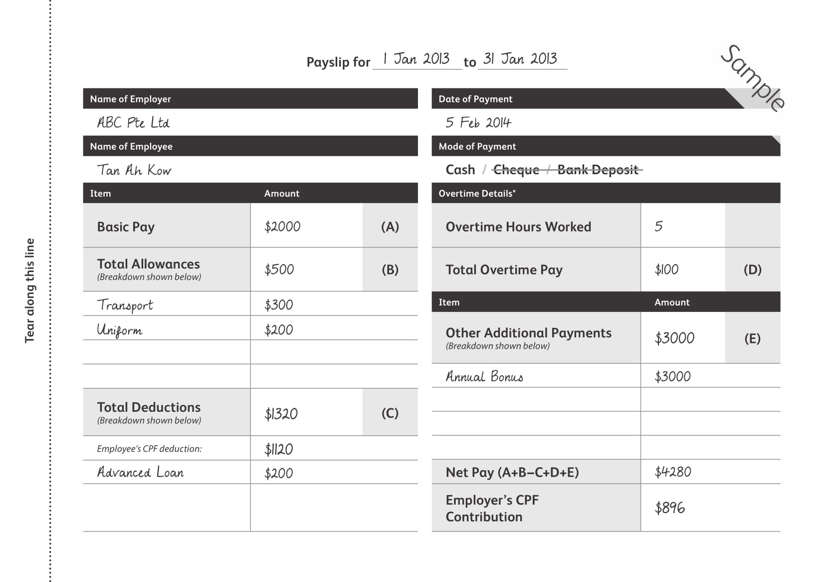 payslip templates example