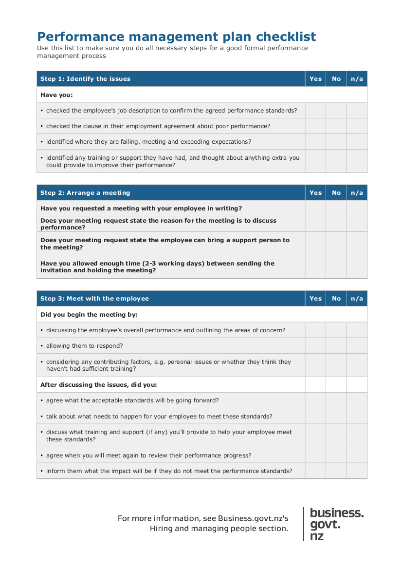 performance management plan checklist example