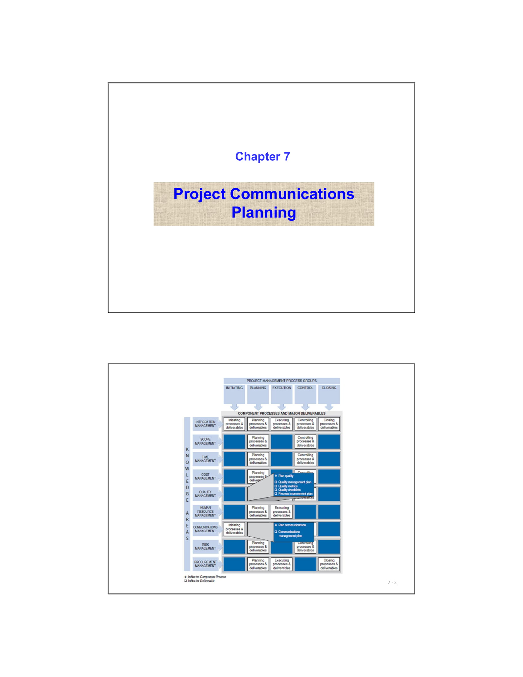 project communication planning example