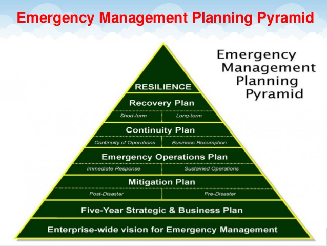 pyramid emergency management plan example