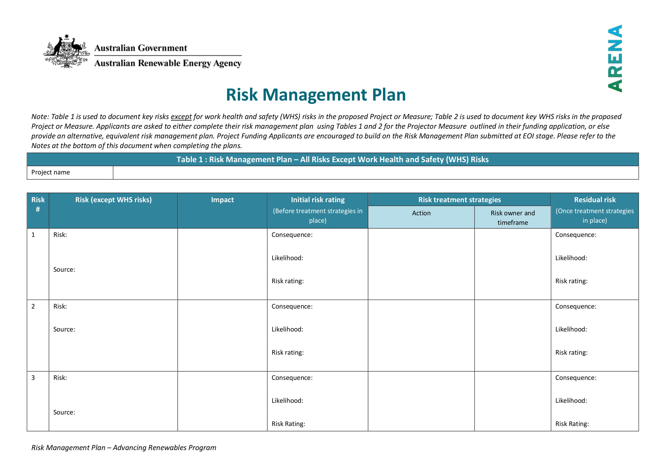 risk management plan template 1