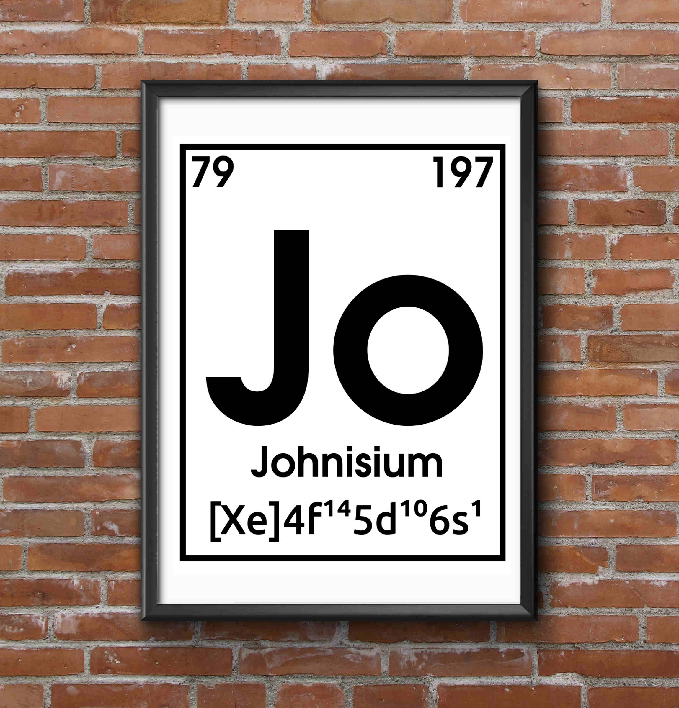 scientific element poster example
