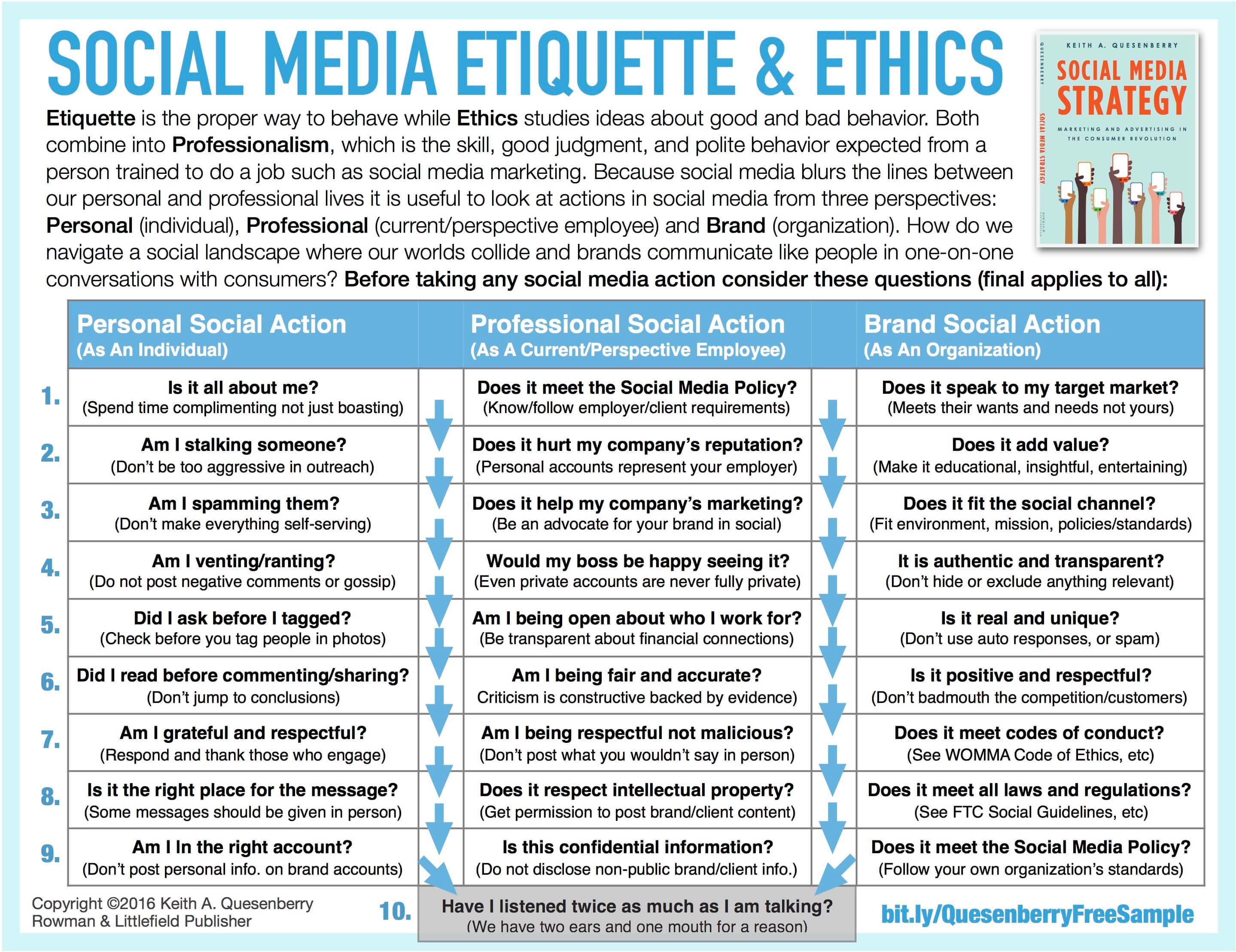 employee social media policy template - social media protocol template choice image template