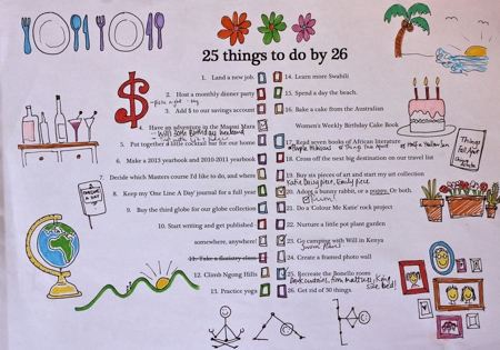 25 things to do when 26
