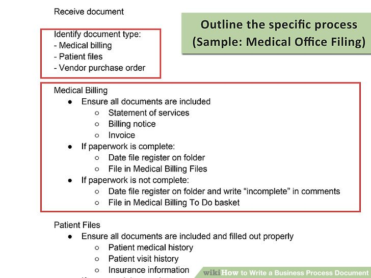 Step Medical Process Document on Business Process Diagram