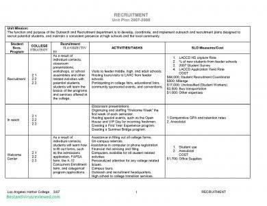 annual recruitment unit plan example1