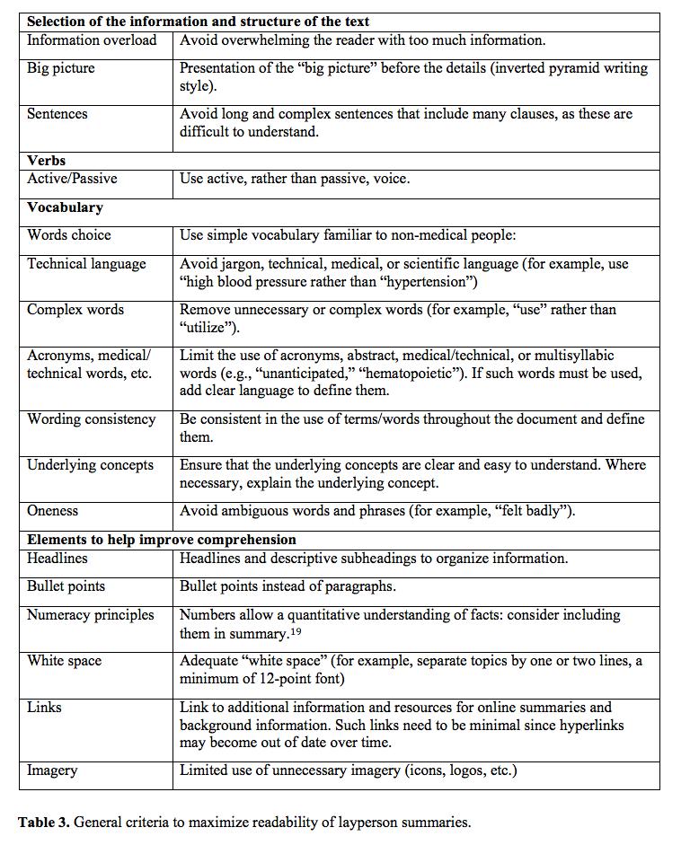aspects of a debate speech