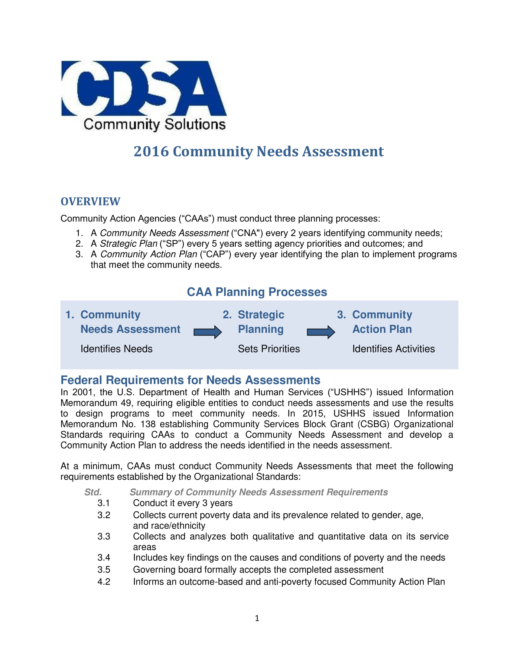 20 free needs assessment examples pdf basic community needs assessment example maxwellsz