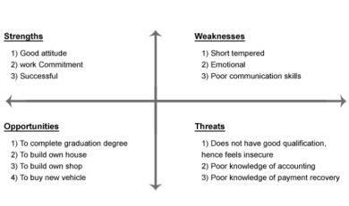 basic human resource swot analysis example1