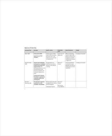 basic work action plan template