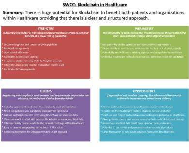 blockchain in healthcare swot analysis example1
