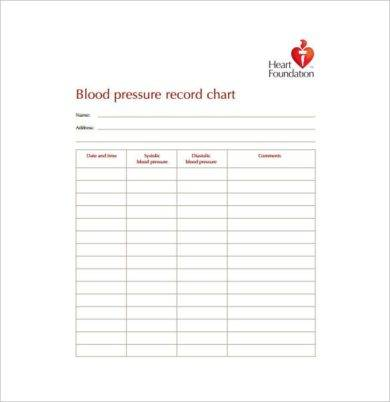 blood pressure record chart example1