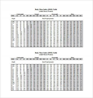 body mass index table for adult men and women example1