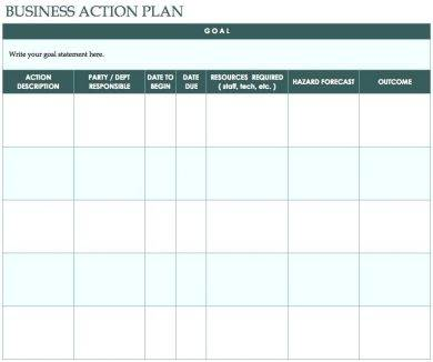 business performance action plan example1