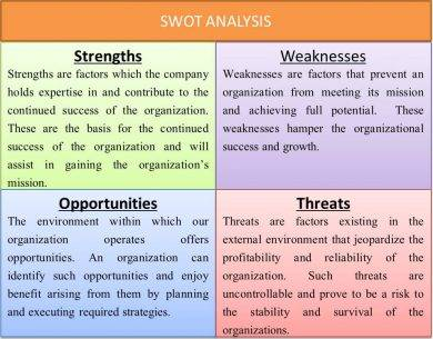 10 Hr Swot Analysis Examples Pdf Word Pages Examples