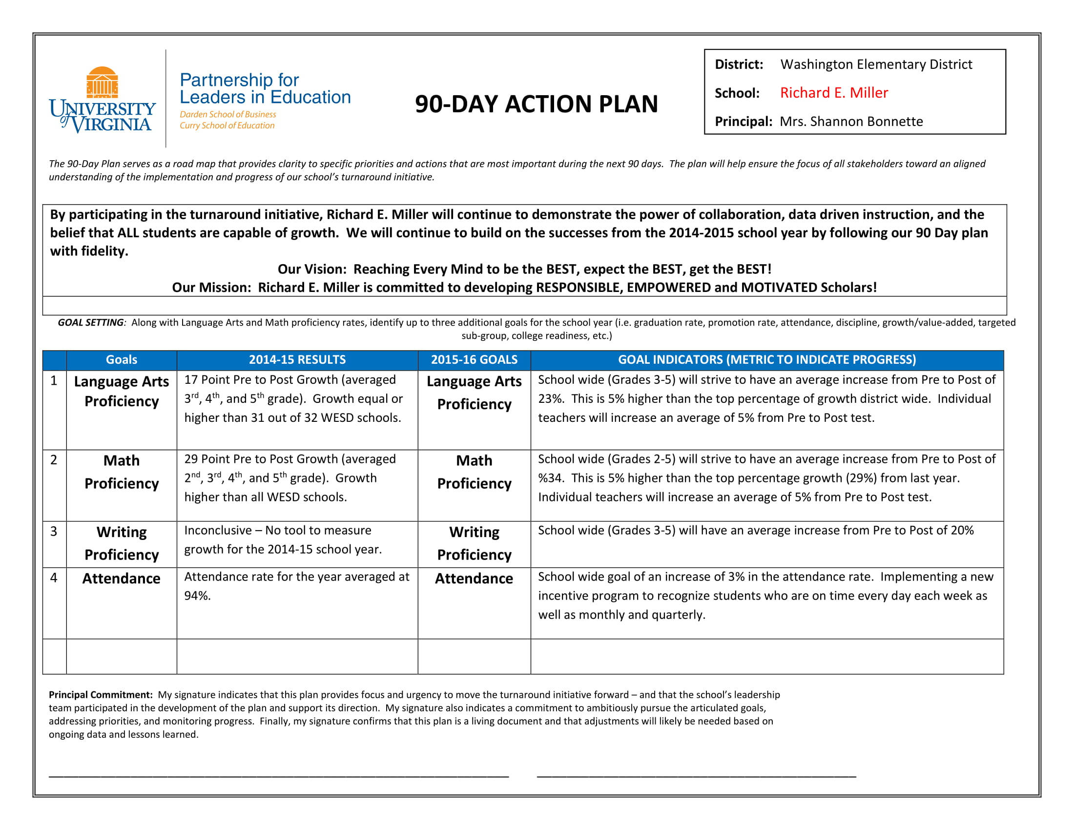 9 90 Day Action Plan Examples Pdf