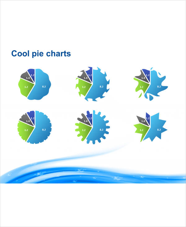 cool pie chart example