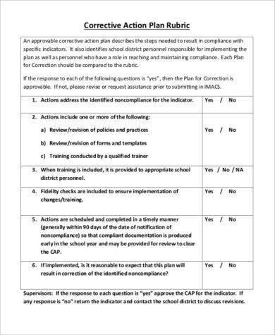 corrective action plan rubric example1