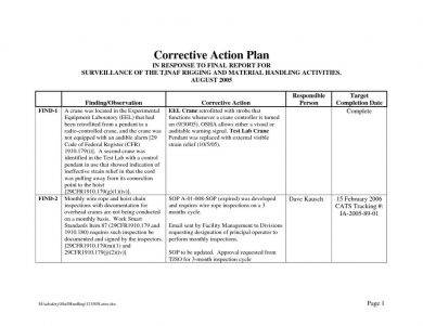corrective action plan for employee example1