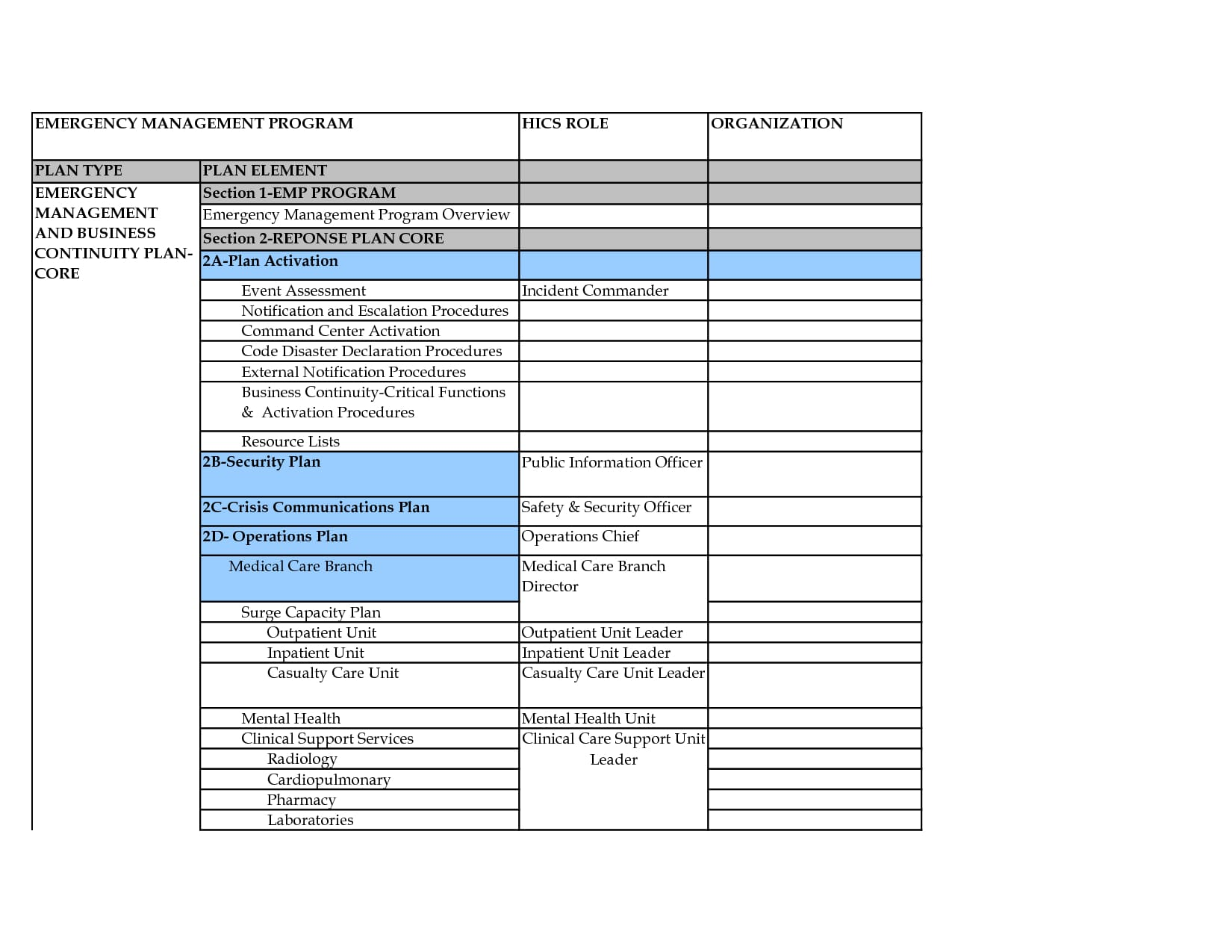 9 operational plan for restaurant examples pdf for Emergency operation plan template