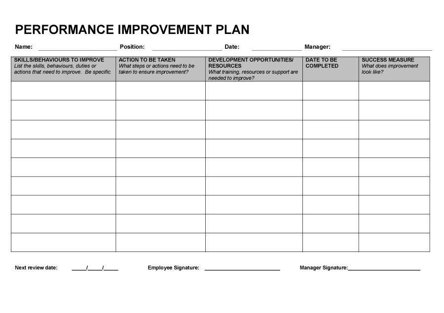employee performance improvement plan example
