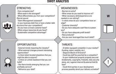 executive recruitment hr swot analysis example1