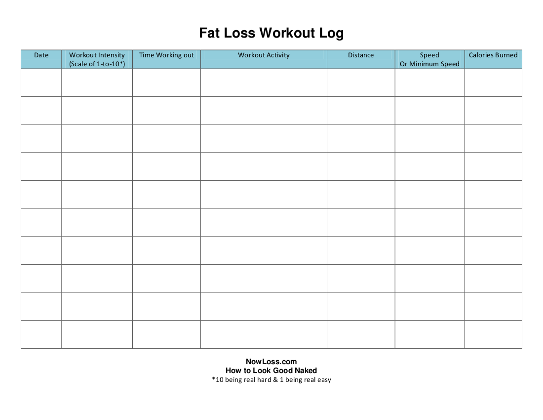 fat loss workout log example